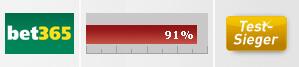 Wettanbieter Vergleich Testergebnis Bet365