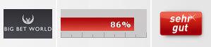 Wettanbieter Vergleich Testergebnis BigBetWorld