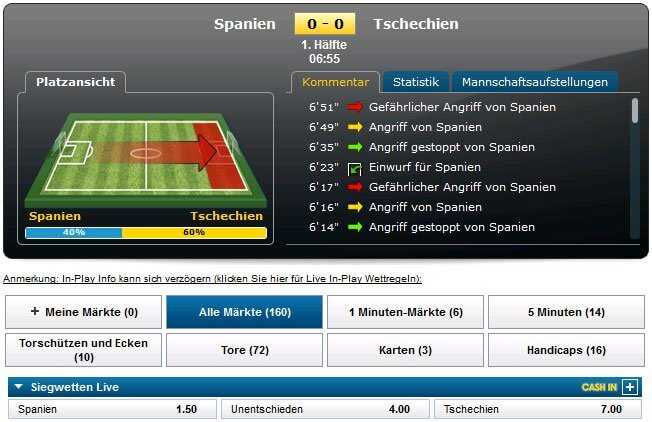 wetten william hill