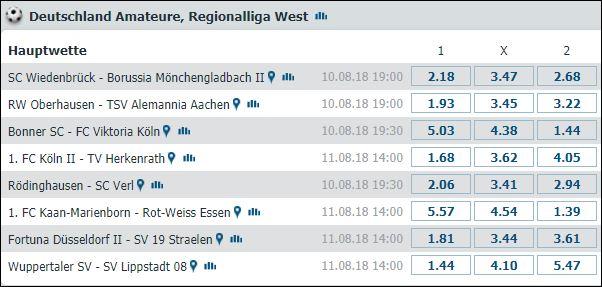 Fußballwetten Regionalliga Bet-at-home