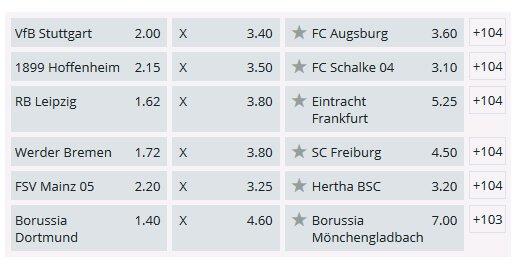 Sportingbet Bundeslia Wetten