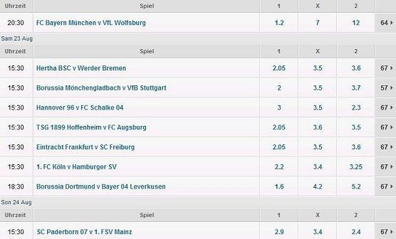 BetVictor Bundesliga Wettquoten