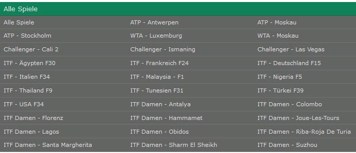Bet365 Tennis Live Wetten