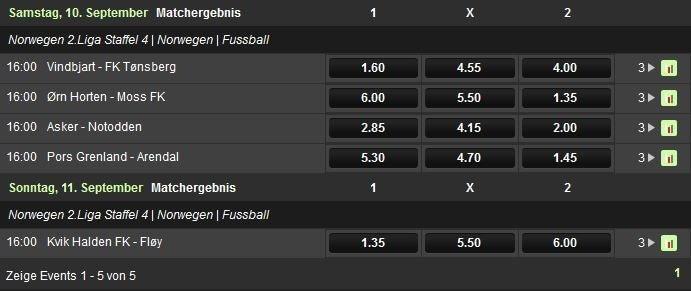 Betsafe Fußbal Norwegen im Sportwetten Test