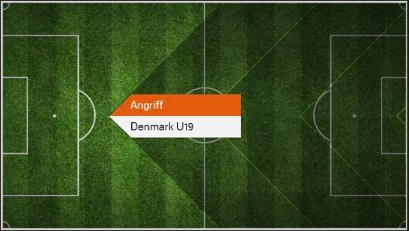 Betsson Fußball Live Ticker