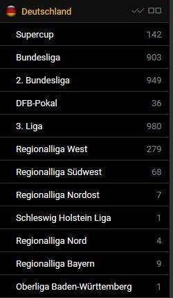Bwin Fußball Wetten Deutschland