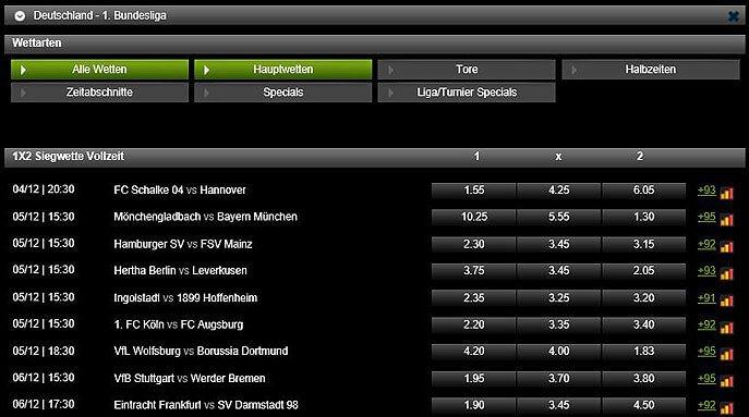 ComeOn-Wettquoten-Bundesliga