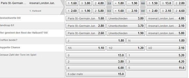 Fußball Livewetten Wettmärkte im Bet3000 Wettangebot