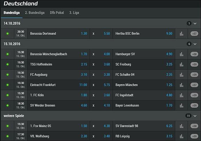 Mybet Bundesliga Spieltag Wettquoten im Sportwetten Test