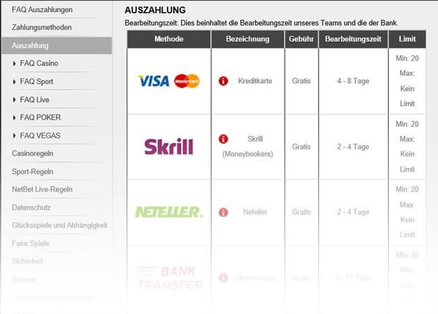 Netbet-Auszahlungen