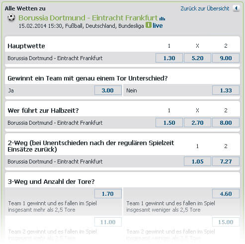 Bet-at-home Fußball Wettangebot