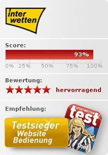 Interwetten Testsieger Website Bedienung