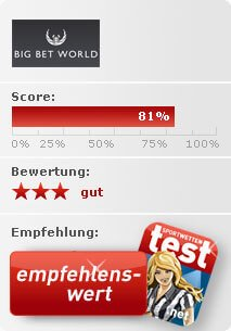 BigBetWorld Sportwetten Test Bewertung