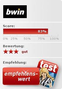 Bwin Sportwetten Test Bewertung