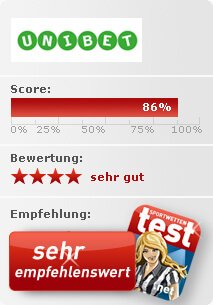Unibet Sportwetten Test Bewertung