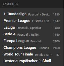 Favoriten im Unibet Fußball Wettprogramm