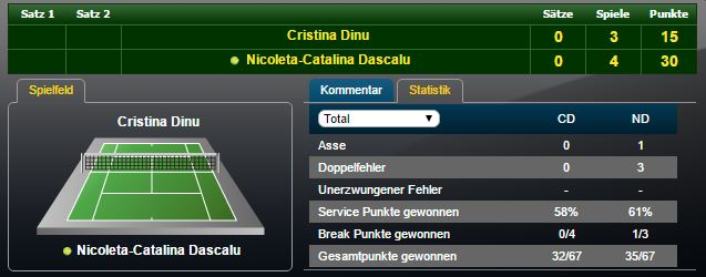 william-hill-tennis-livescore