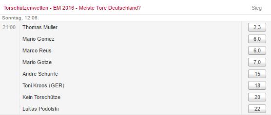 Tipico Wettquoten für den besten deutschen EM-Torschützen