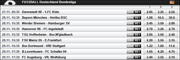 Digibet Bundesliga