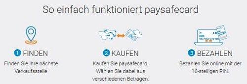 Einzahlung Paysafecard Vorgang