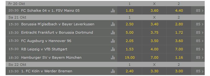Wettquoten Bundesliga Bet365