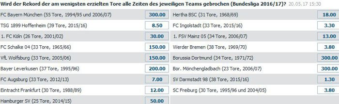 Wettangebot Bet-at-home Spezialwetten