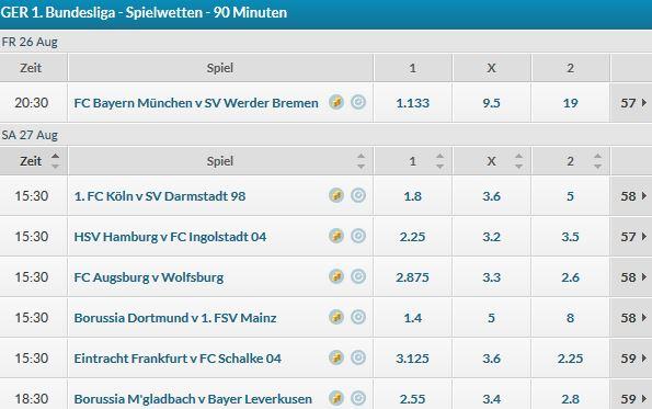 Bundesliga Wetten Betvictor