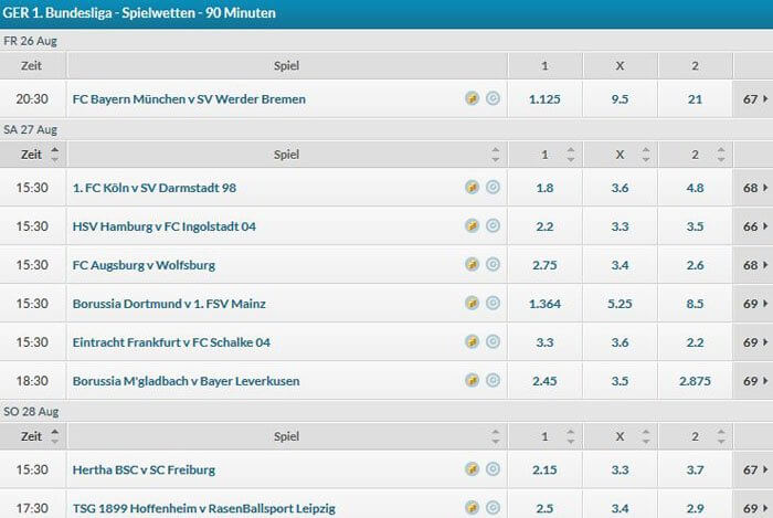Bundesliga Wetten Fußball Betvictor