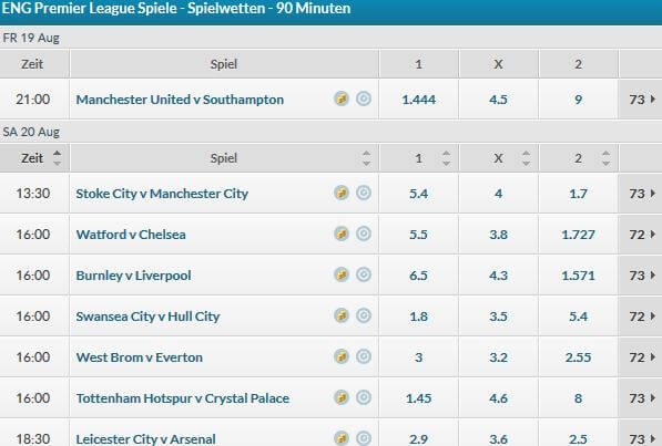 Premier League Wetten Fußball Betvictor
