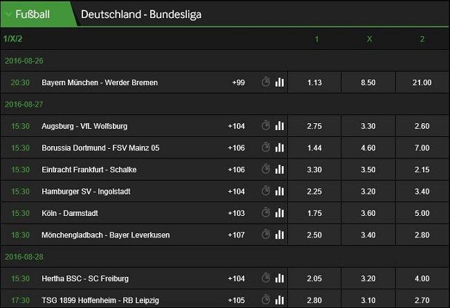 Wettquoten Bundesliga Betway