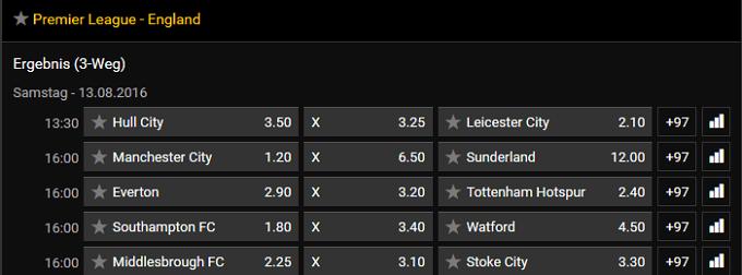 Wettquoten aus dem Bwin Fußball Angebot mit Spielen der Premier League