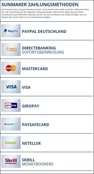 Die verschiedenen Zahlungsmethoden für Wettkonto Transfers bei Sunmaker Sportwetten