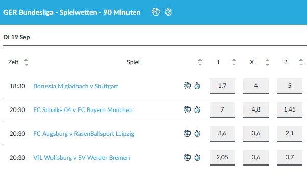 BetVictor Bundesliga Wetten im Sportwetten Test