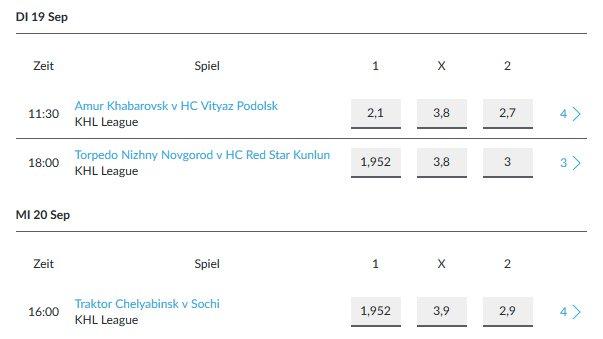 BetVictor KHL Eishockey Wetten und Quoten