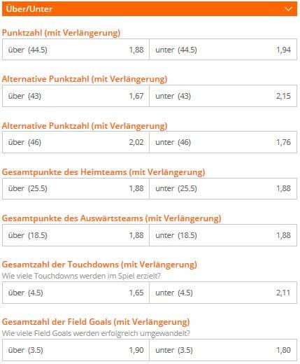 Betsson Football Spezialwetten