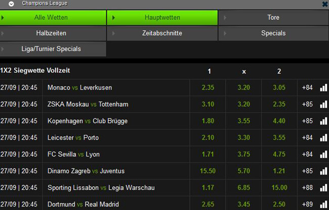 Mobilbet Champions League Quoten
