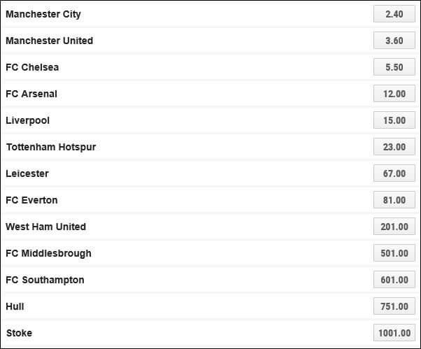 Ladbrokes Wettquoten Premier League