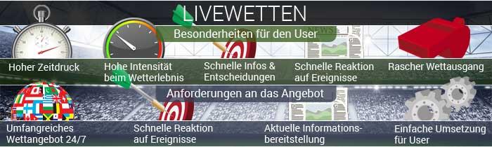 livewetten_anforderungen