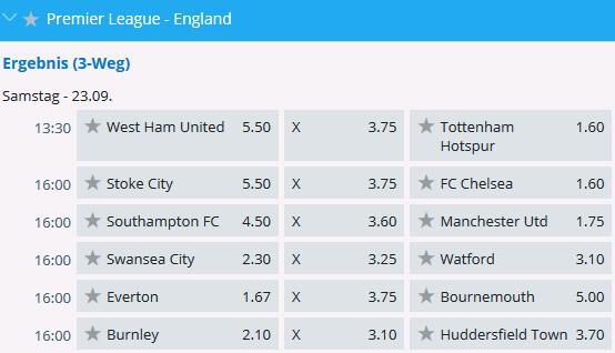 Sportingbet England Wettquoten Premier League im Sportwetten Test