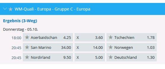 Sportingbet Länderspiele Wettquoten