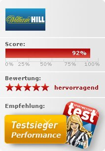 William Hill Testsieger Wettseiten Performance