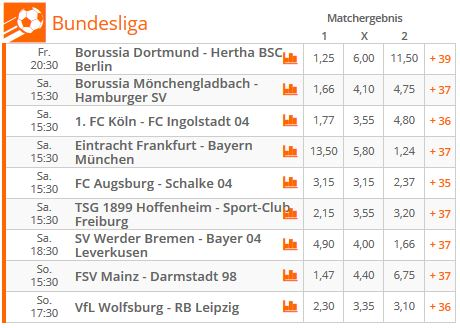 Wettquoten Fußball Bundesliga Betsson