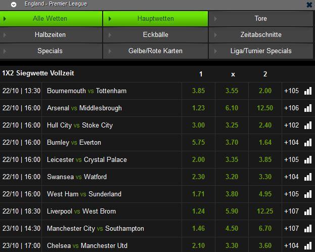 Mobilbet Fußball Premier League