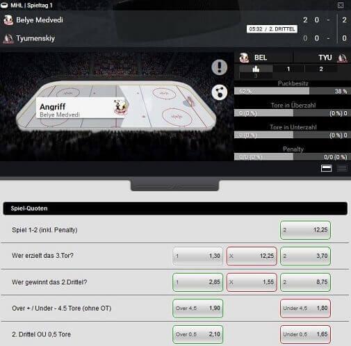 XTip Eishockey Livewetten Scoreboard