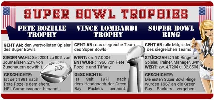 super bowl 2019 wetten