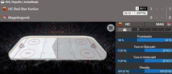Kulbet Eishockey Wetten