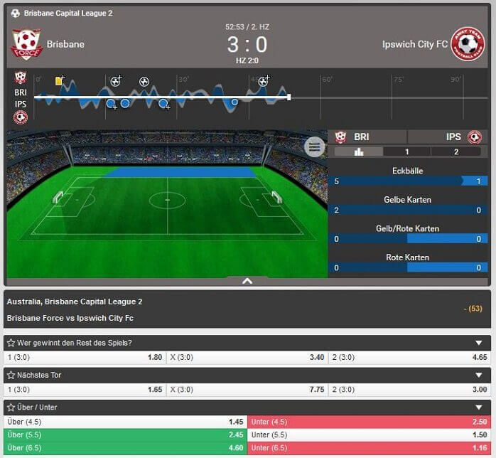 online wetten fussball