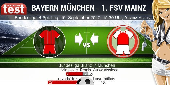Bundesliga-Bilanz-Bayern-Muenchen-Mainz-05