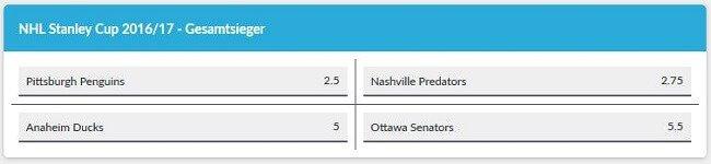 Betvictor Eishockey-Wetten NHL