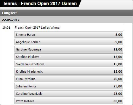 Interwetten-Wettquoten-French-Open-2017-Damen